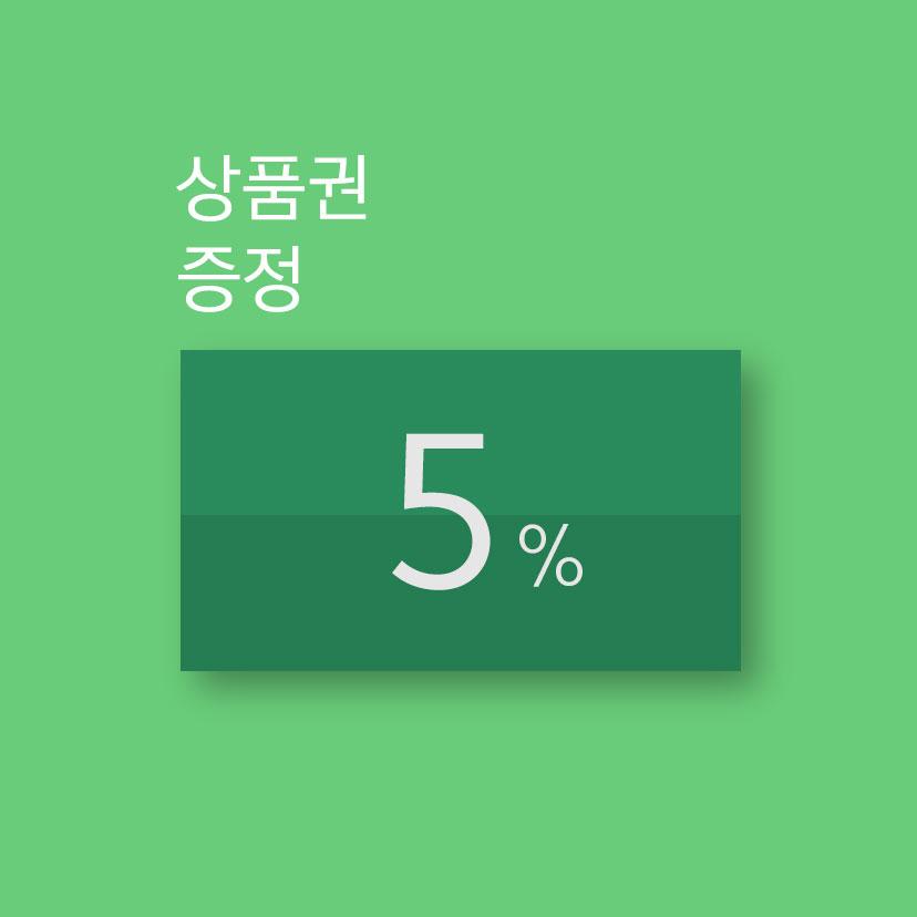 가구·가전/명품/주얼리/시계/모피 구매시 모바일상품권 5% 증정